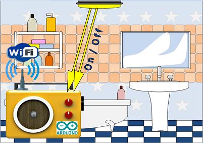 Интернет радиоприемник для ванной концепт / Arduino