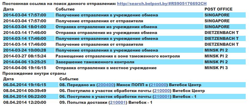 2014-04-08 20-14-52 Поиск отправлений - Mozilla Firefox