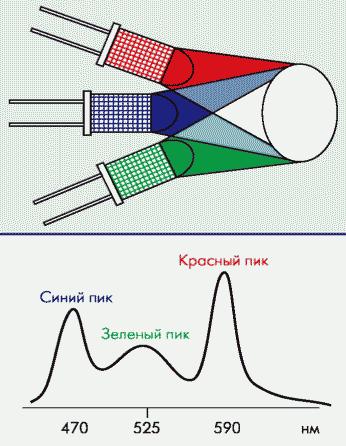 https://ext.mysku-st.ru/get/www.kit-e.ru/assets/images/0405/12p2.png
