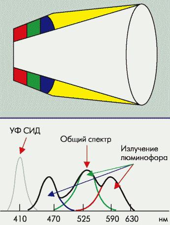 https://ext.mysku-st.ru/get/www.kit-e.ru/assets/images/0405/12p5.png