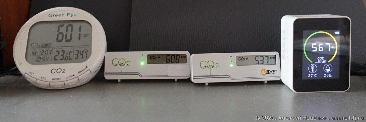 Недорогой измеритель CO2