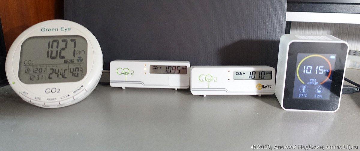 аудио анализатора спектра на АлиЭкспресс — купить онлайн по выгодной цене
