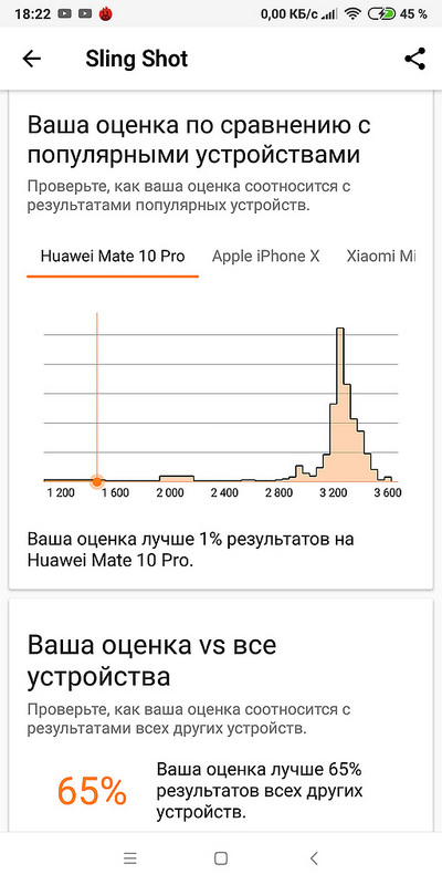 Screenshot_2018-11-18-18-22-30-232_com.futuremark.dmandroid.application