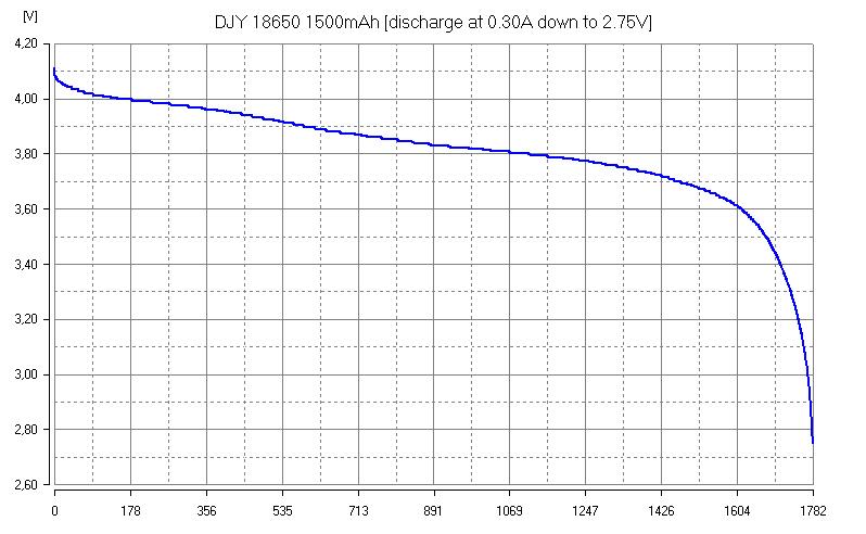 21-DISCHG-00.30A-2.75V.png