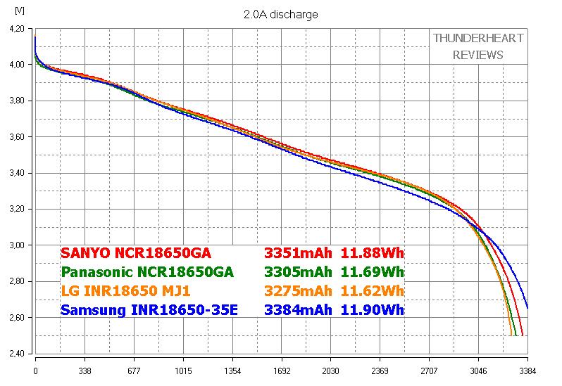 2A-dischg-798px-final.png