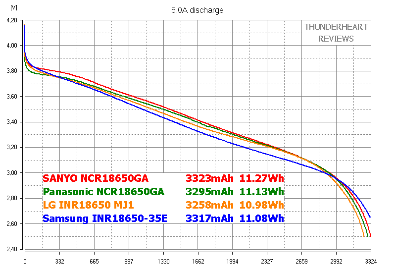 5A-dischg-798px-final.png