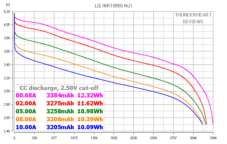 LG 798px-final.png