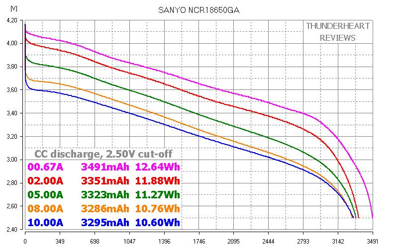 SANYO 798px-final.png